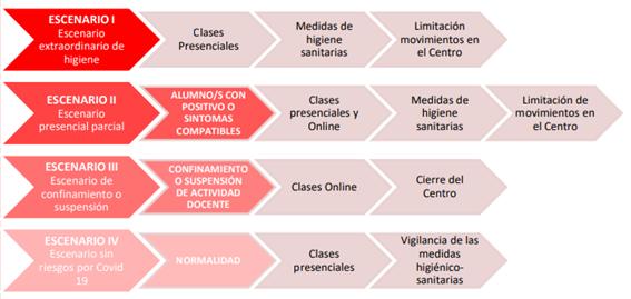 PLANIFICACIÓN Y MEDIDAS CURSO 2020-2021 - imagen 4
